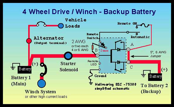 Battery Isolator Wiring Diagram For Winch - 2012 Liberty Fuse Box - fisher- wire.tukune.jeanjaures37.fr | Battery Isolator Wiring Diagram For Winch |  | Wiring Diagram Resource
