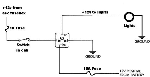 wiring diagram pin relay wiring diagrams and schematics relay wiring diagram 5 pole diagrams and schematics